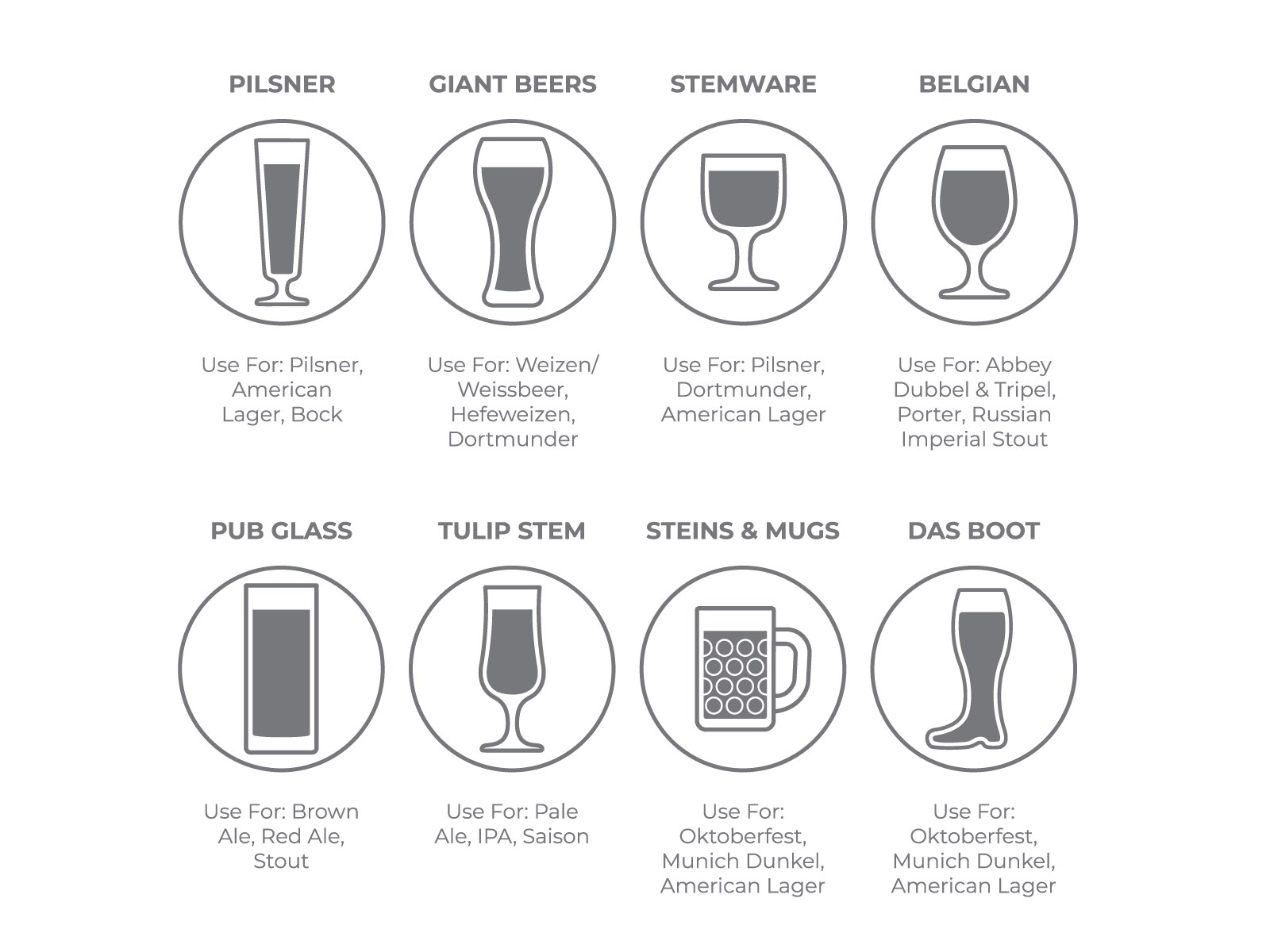 Use the Right Beer Glass